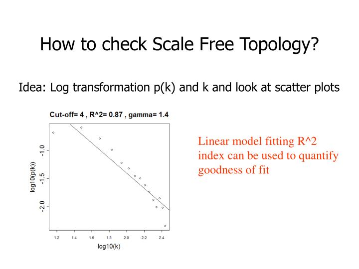 How to check Scale Free Topology?