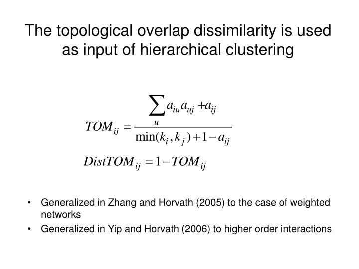 The topological overlap dissimilarity is used as input of hierarchical clustering