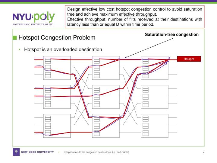 Design effective low cost hotspot congestion control to avoid saturation tree and achieve maximum