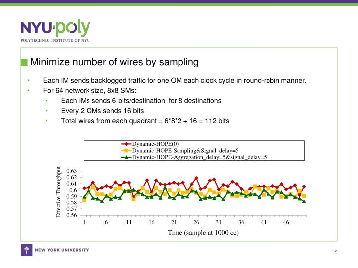 Minimize number of wires by sampling