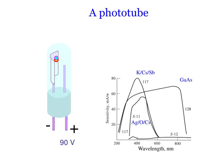 A phototube