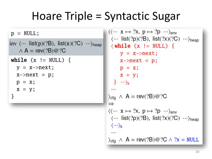 Hoare Triple = Syntactic