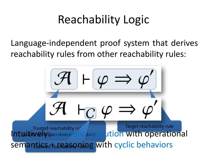 Reachability Logic