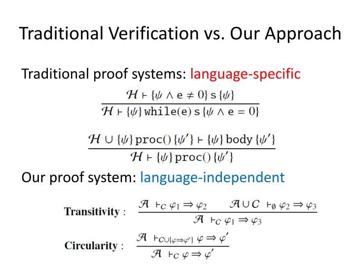 Traditional Verification vs. Our Approach