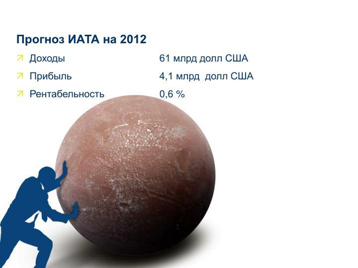 Прогноз ИАТА на 2012