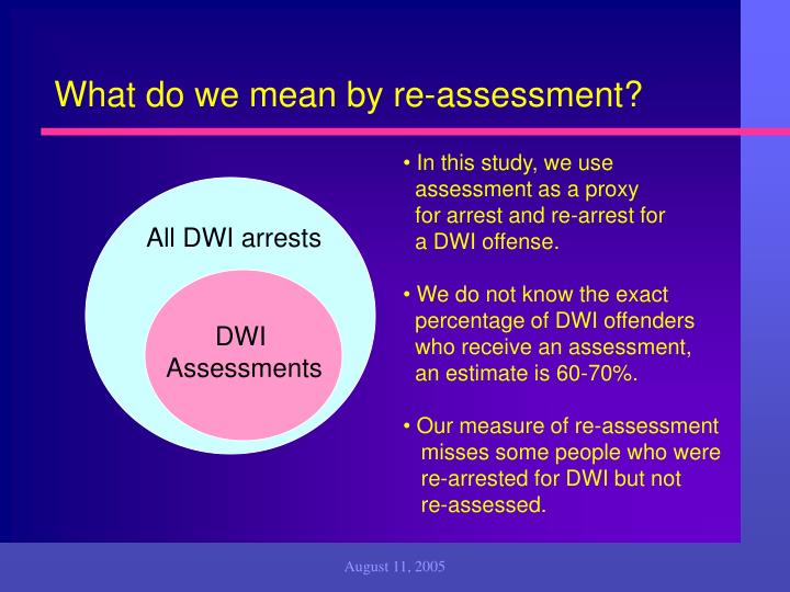 What do we mean by re-assessment?