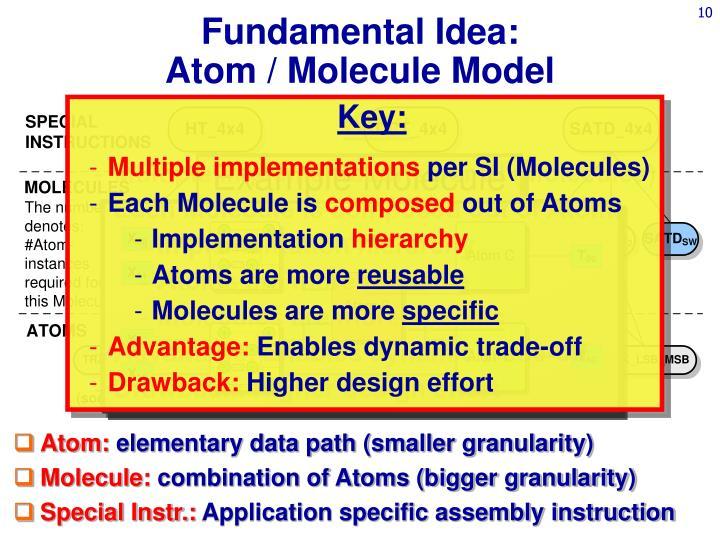 Fundamental Idea: