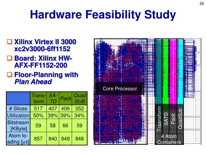 Hardware Feasibility Study