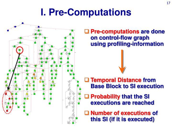I. Pre-Computations