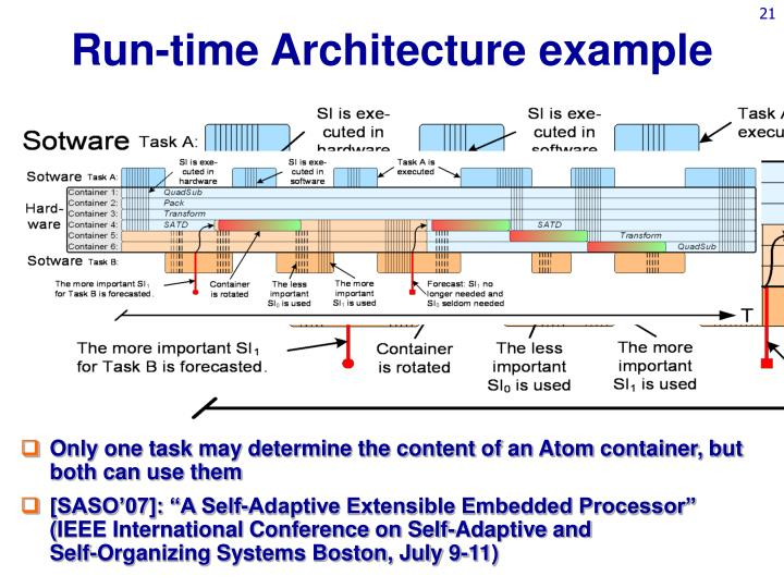 Run-time Architecture example