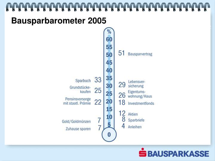 Bausparbarometer 2005