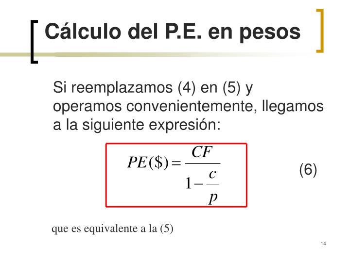 Si reemplazamos (4) en (5) y operamos convenientemente, llegamos a la siguiente expresión: