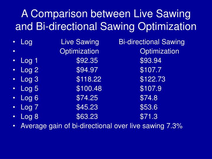 A Comparison between Live Sawing and Bi-directional Sawing Optimization
