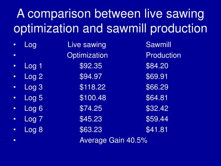 A comparison between live sawing optimization and sawmill production