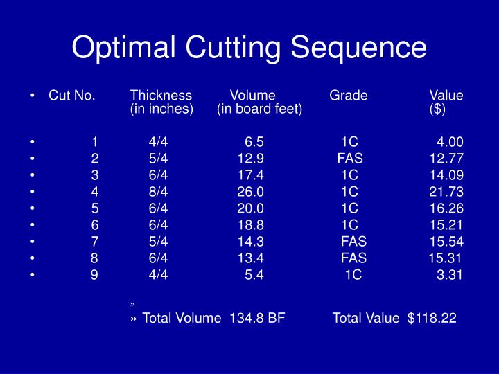 Optimal Cutting Sequence