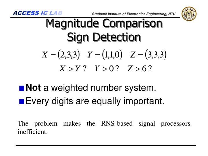Magnitude Comparison