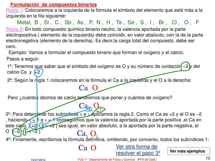 Formulación  de compuestos binarios