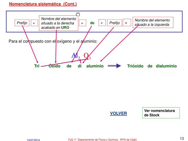 Nomenclatura sistemática  (Cont.)