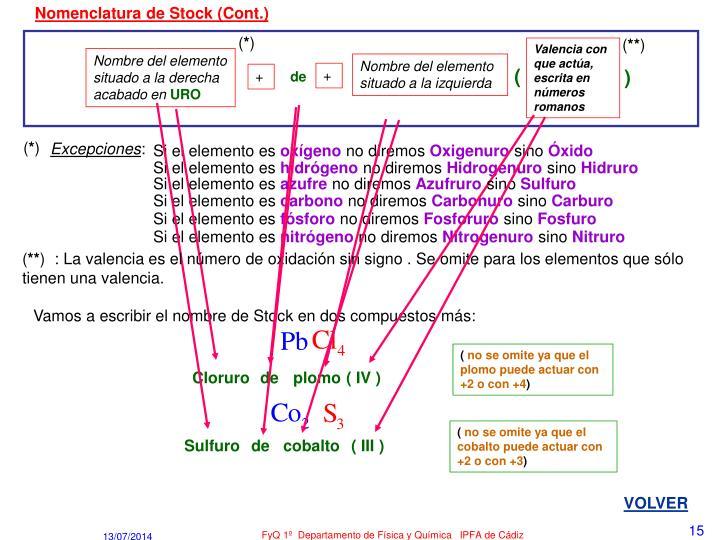Nomenclatura de Stock (Cont.)