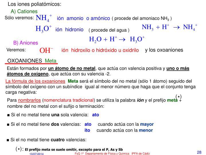 Los iones poliatómicos: