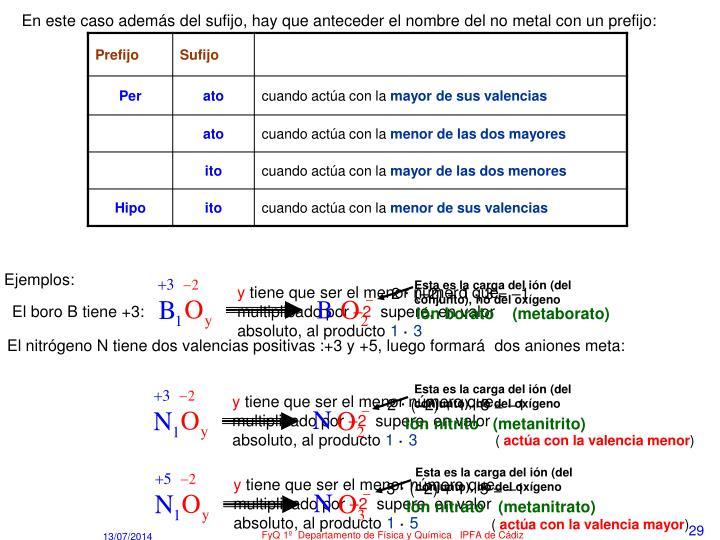 En este caso además del sufijo, hay que anteceder el nombre del no metal con un prefijo: