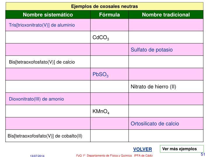 Ejemplos de oxosales neutras