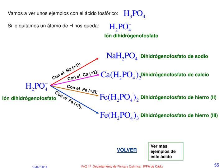 Vamos a ver unos ejemplos con el ácido fosfórico: