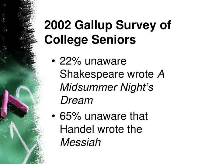 2002 Gallup Survey of College Seniors
