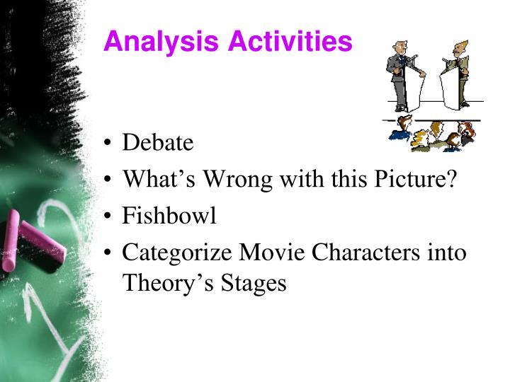 Analysis Activities