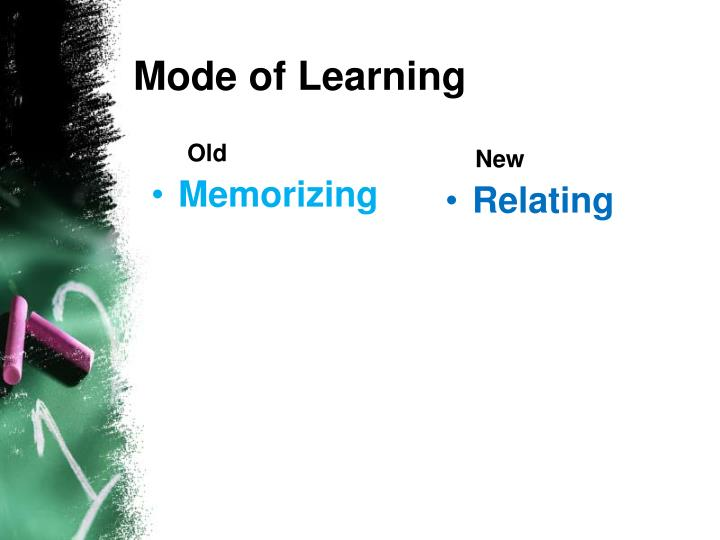 Mode of Learning
