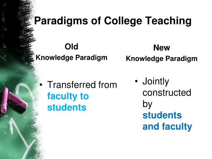 Paradigms of College Teaching
