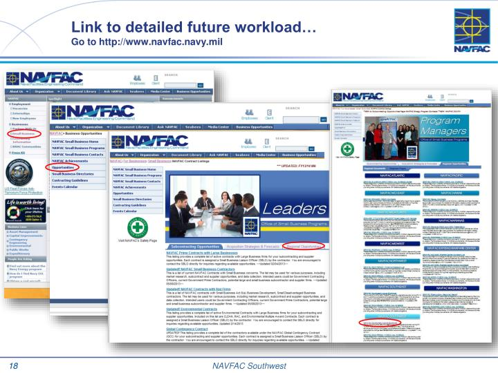 Link to detailed future workload…