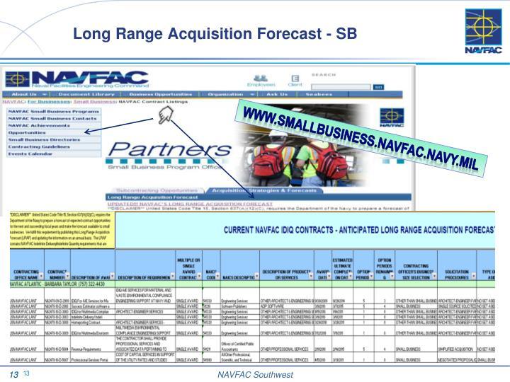 Long Range Acquisition Forecast - SB