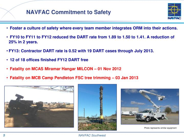 NAVFAC Commitment to Safety