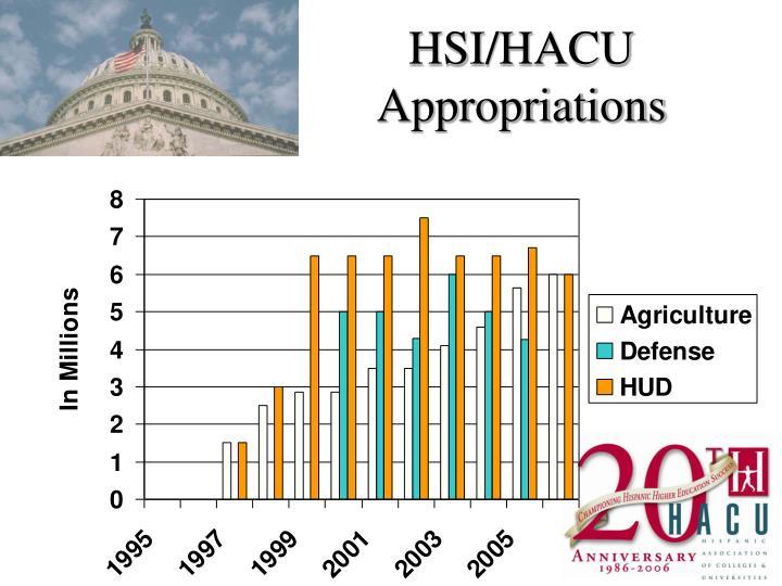 HSI/HACU Appropriations