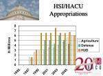 hsi hacu appropriations