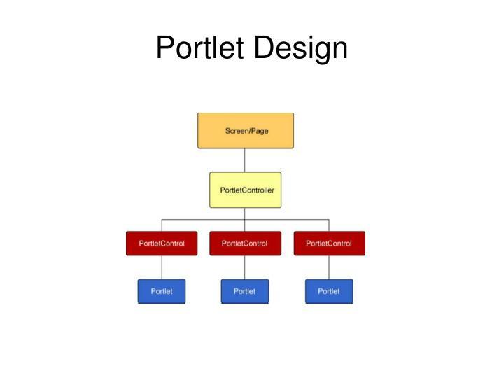 Portlet Design