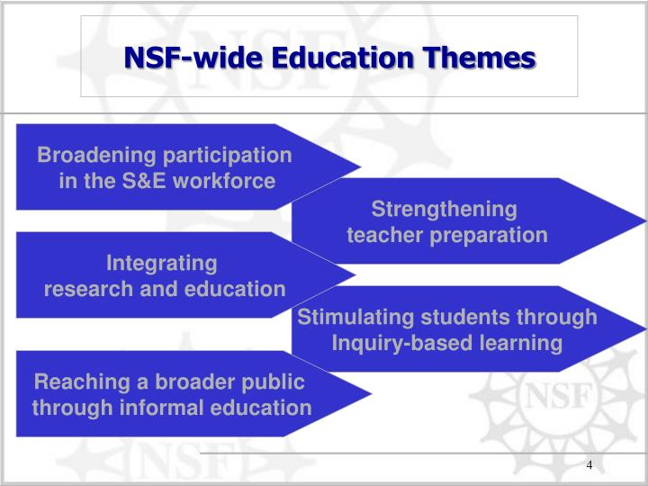 NSF-wide Education Themes