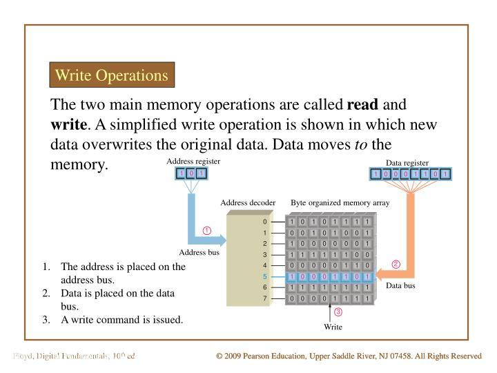 Write Operations