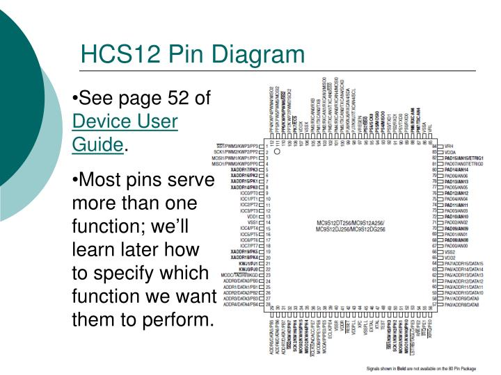 HCS12 Pin Diagram