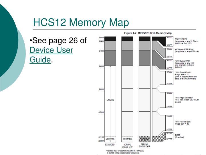 HCS12 Memory Map
