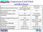 comparison of asci red and red storm