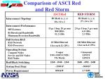 comparison of asci red and red storm1