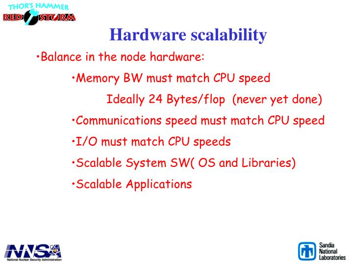 Hardware scalability