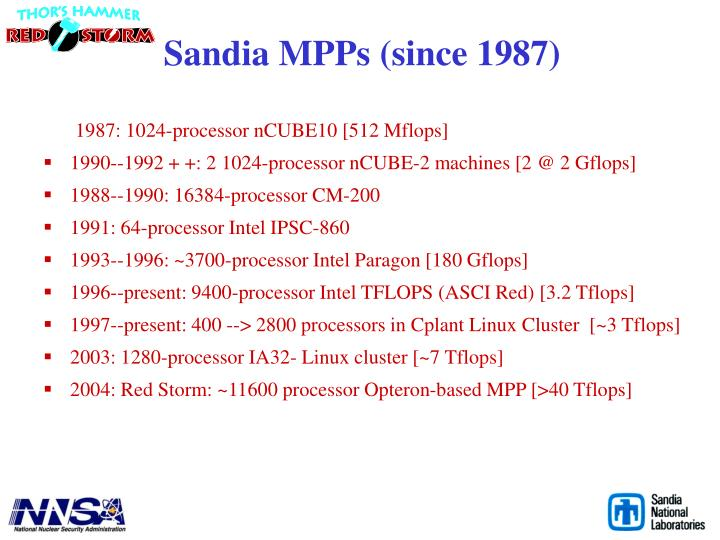 Sandia MPPs (since 1987)