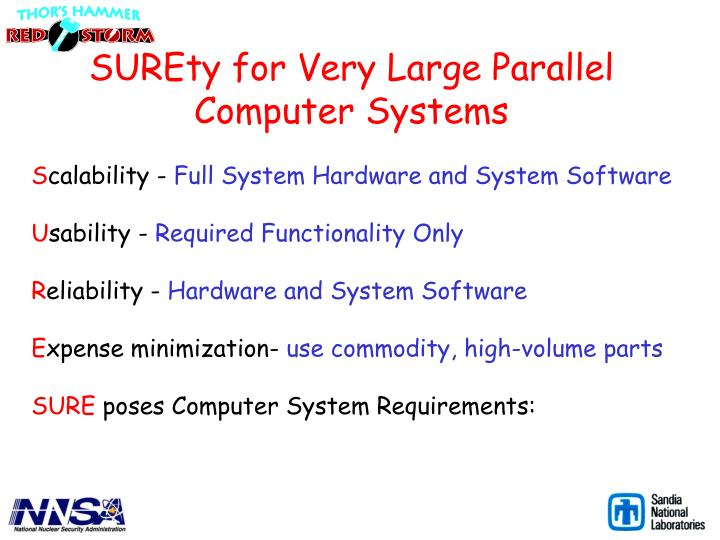 SUREty for Very Large Parallel Computer Systems