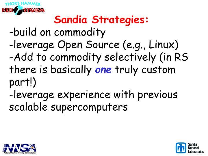 Sandia Strategies: