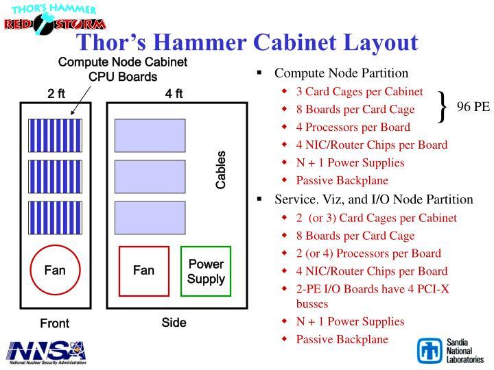 Compute Node Cabinet