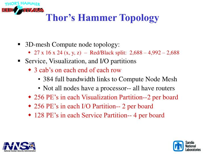 Thor's Hammer Topology