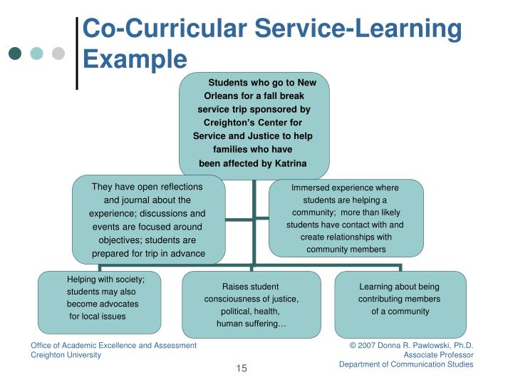 Co-Curricular Service-Learning Example